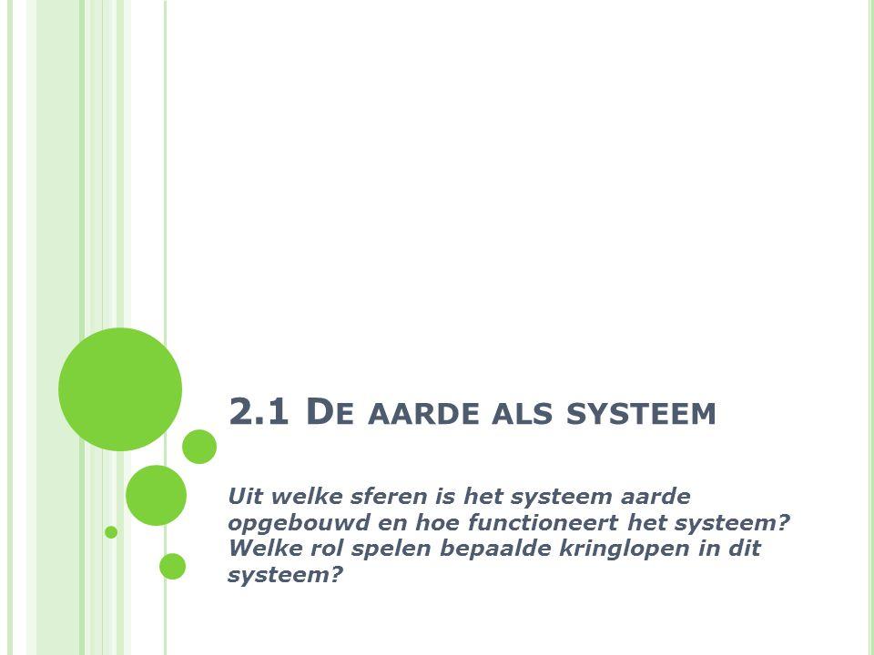 2.1 D E AARDE ALS SYSTEEM Uit welke sferen is het systeem aarde opgebouwd en hoe functioneert het systeem? Welke rol spelen bepaalde kringlopen in dit