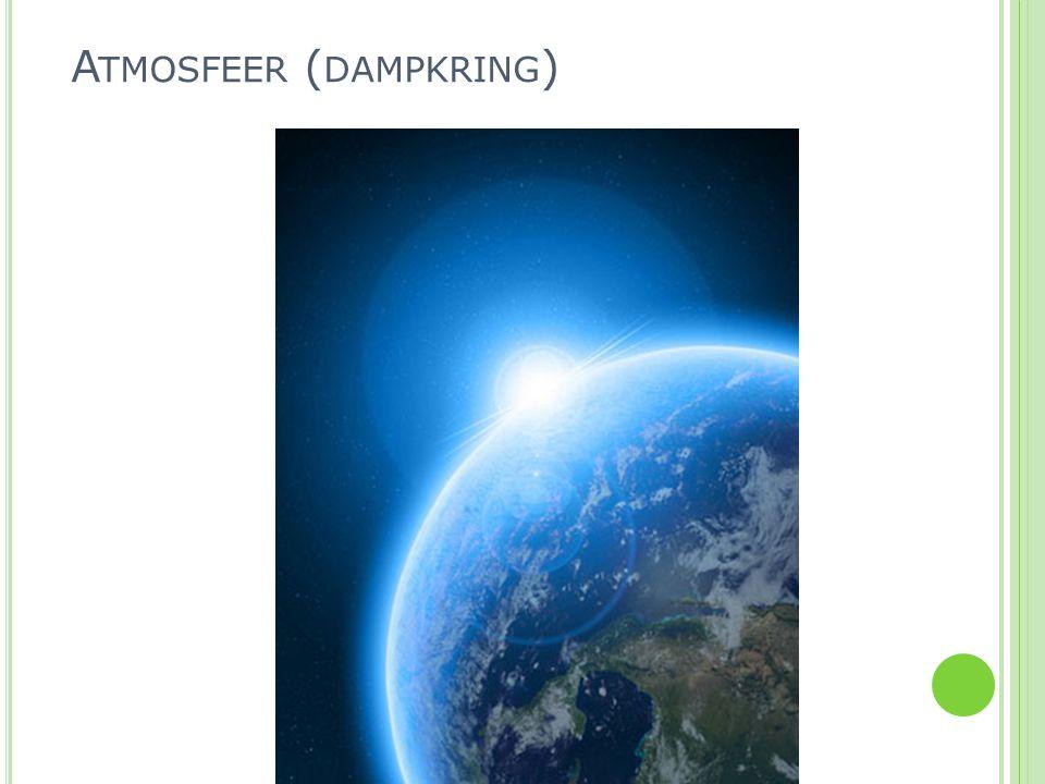 Atmosfeer ofwel dampkring Wat hebben we eraan.1. Regelt de temperatuur 2.