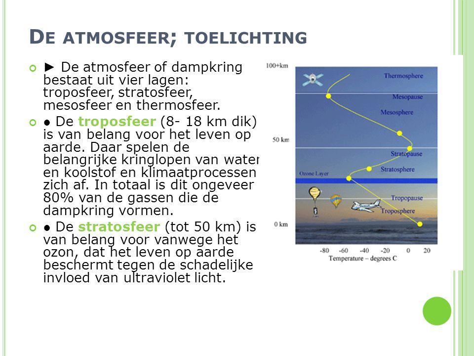 D E ATMOSFEER ; TOELICHTING ► De atmosfeer of dampkring bestaat uit vier lagen: troposfeer, stratosfeer, mesosfeer en thermosfeer. ● De troposfeer (8-