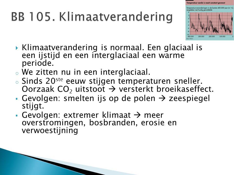  Klimaatverandering is normaal.