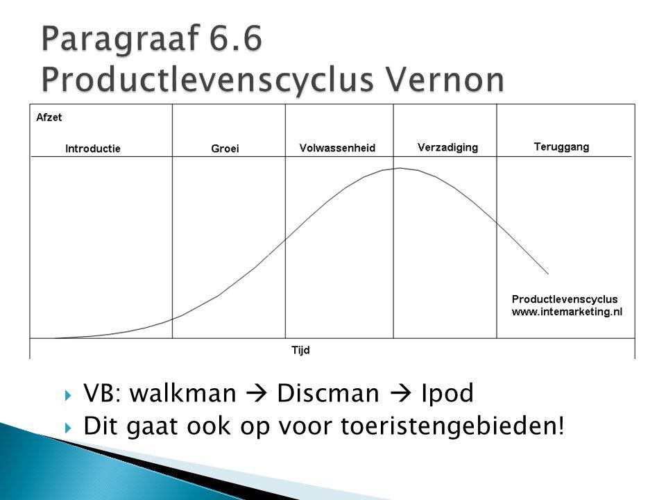 VB: walkman  Discman  Ipod  Dit gaat ook op voor toeristengebieden!