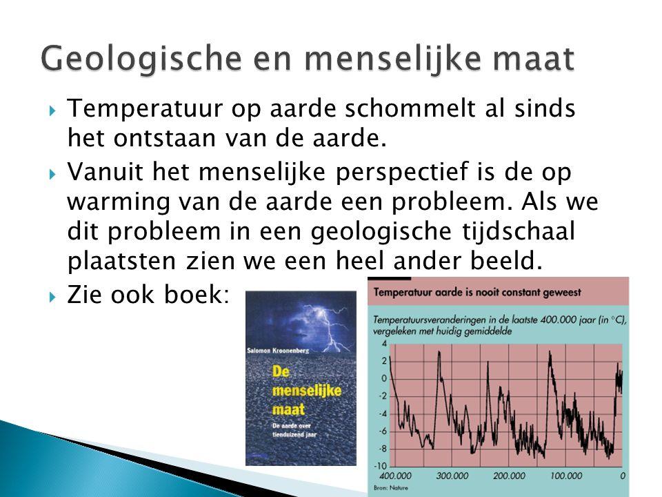  Temperatuur op aarde schommelt al sinds het ontstaan van de aarde.