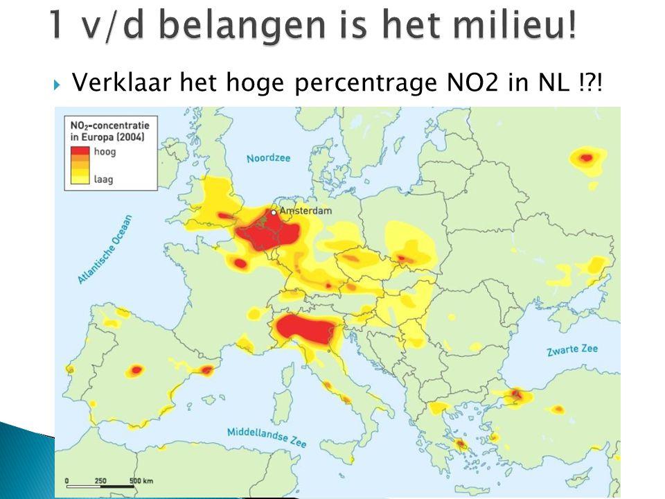  Verklaar het hoge percentrage NO2 in NL ! !
