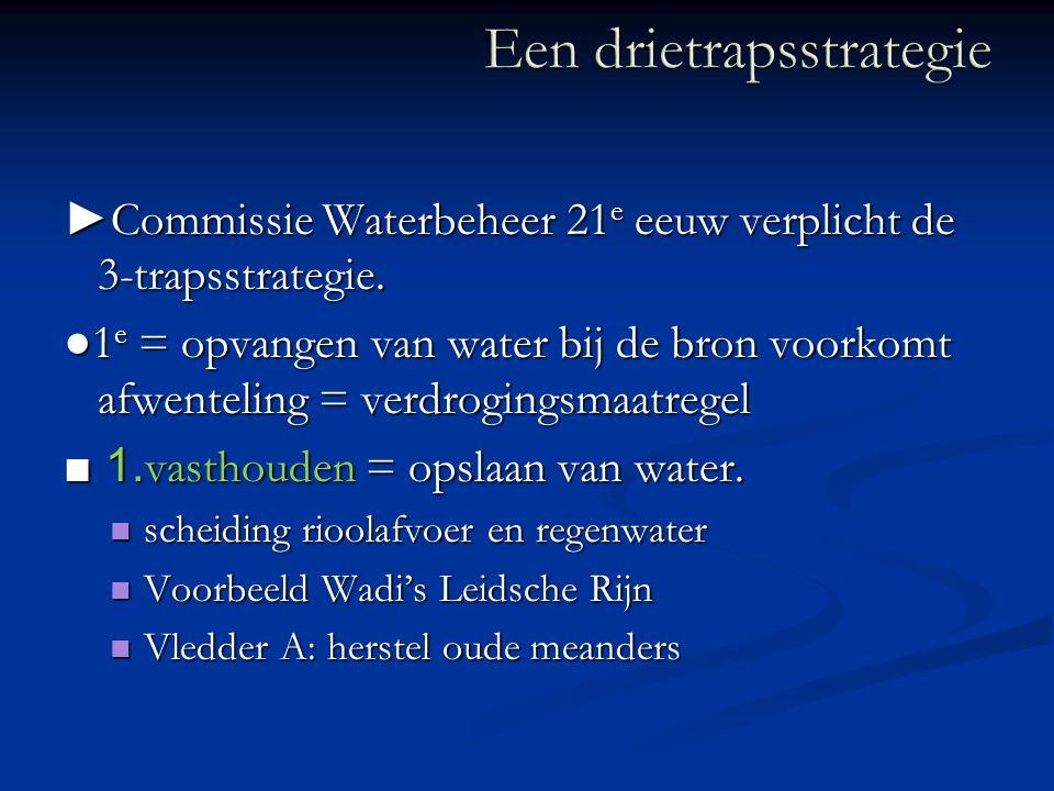 ► Commissie Waterbeheer 21 e eeuw verplicht de 3-trapsstrategie. ● 1 e = opvangen van water bij de bron voorkomt afwenteling = verdrogingsmaatregel ■