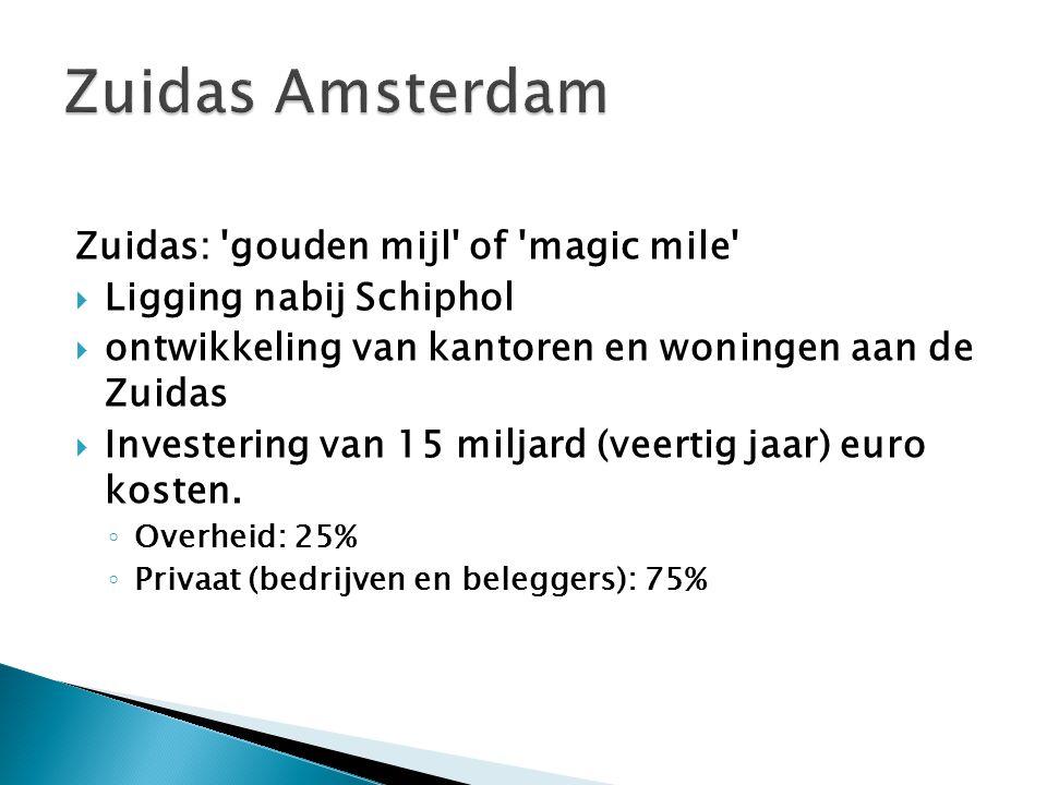Zuidas: gouden mijl of magic mile  Ligging nabij Schiphol  ontwikkeling van kantoren en woningen aan de Zuidas  Investering van 15 miljard (veertig jaar) euro kosten.