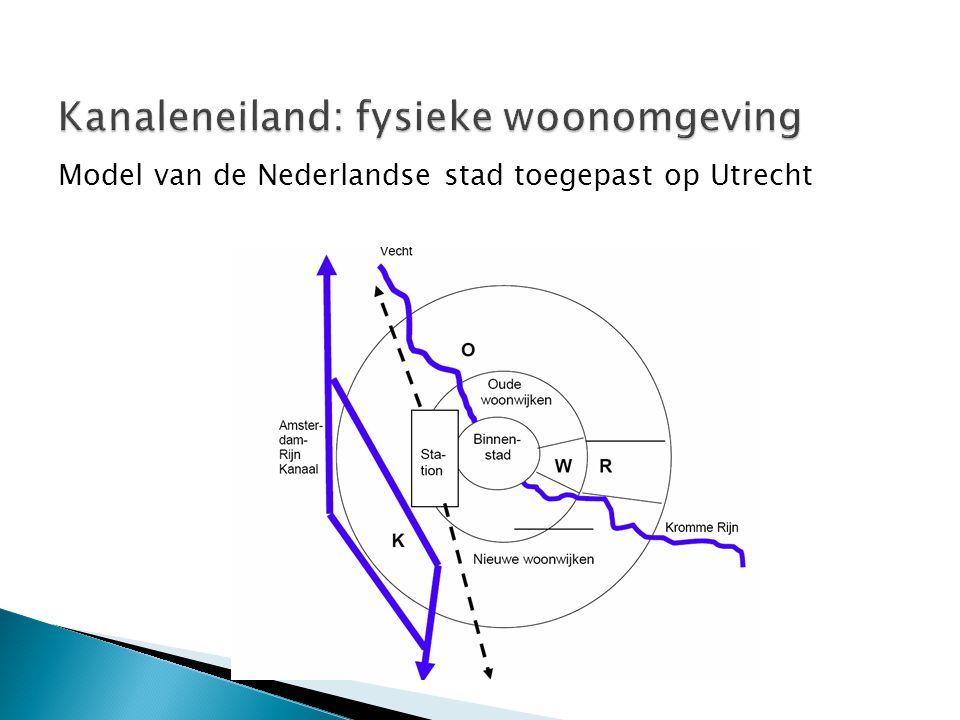Kanaleneiland: fysieke woonomgeving Model van de Nederlandse stad toegepast op Utrecht