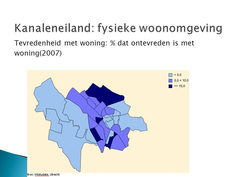 Tevredenheid met woning: % dat ontevreden is met woning(2007)