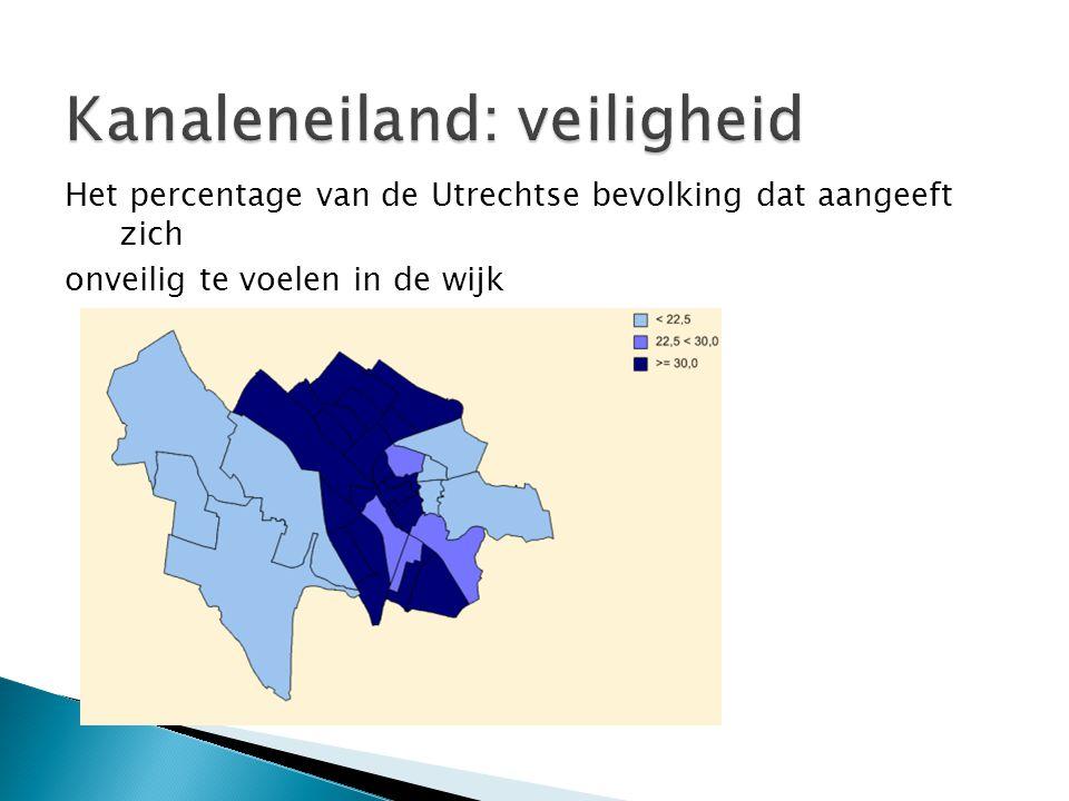 Kanaleneiland: veiligheid Het percentage van de Utrechtse bevolking dat aangeeft zich onveilig te voelen in de wijk