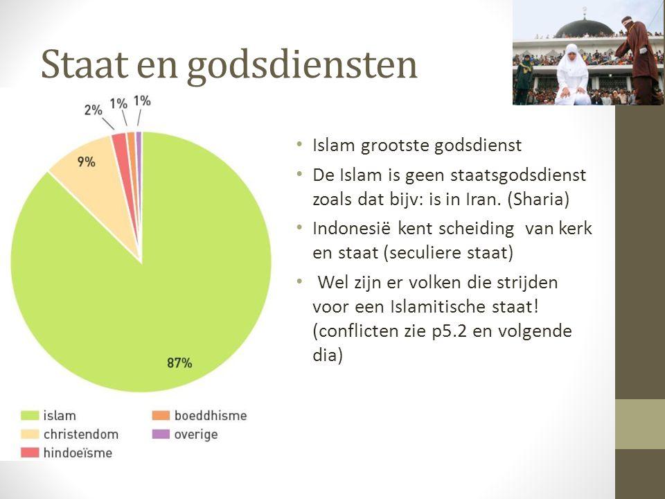 Staat en godsdiensten Islam grootste godsdienst De Islam is geen staatsgodsdienst zoals dat bijv: is in Iran. (Sharia) Indonesië kent scheiding van ke