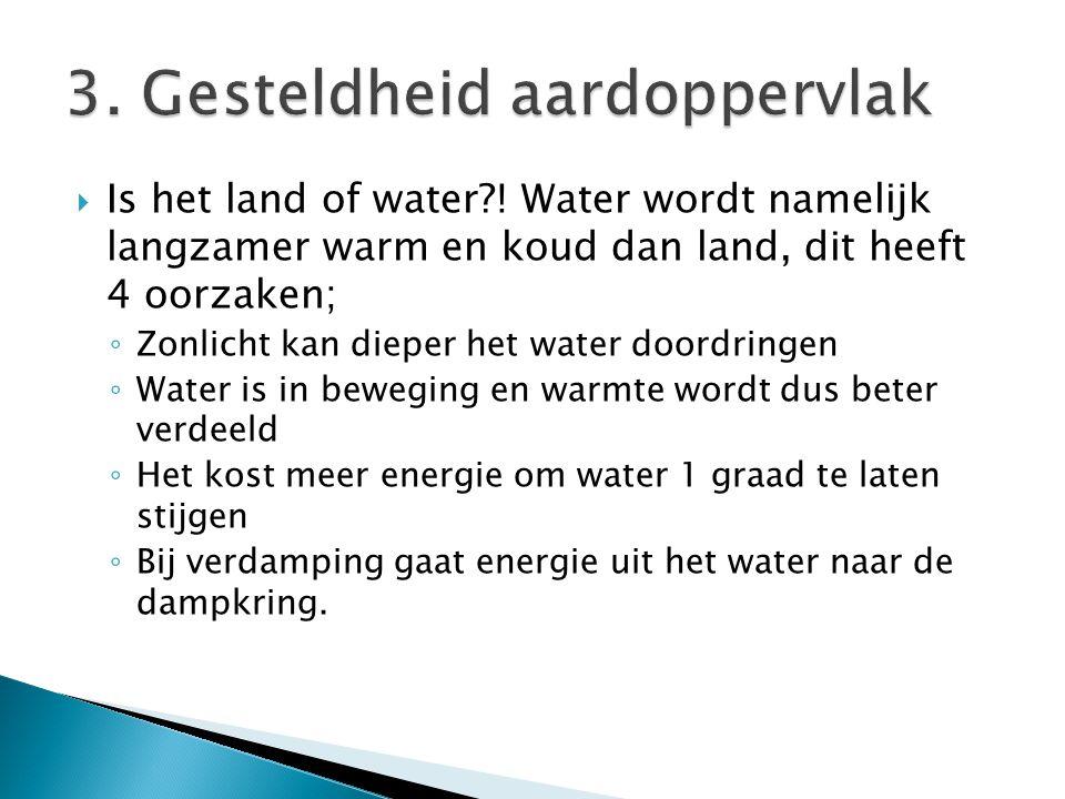  Is het land of water?! Water wordt namelijk langzamer warm en koud dan land, dit heeft 4 oorzaken; ◦ Zonlicht kan dieper het water doordringen ◦ Wat
