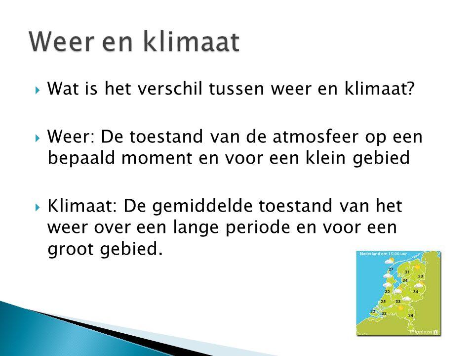  Wat is het verschil tussen weer en klimaat?  Weer: De toestand van de atmosfeer op een bepaald moment en voor een klein gebied  Klimaat: De gemidd
