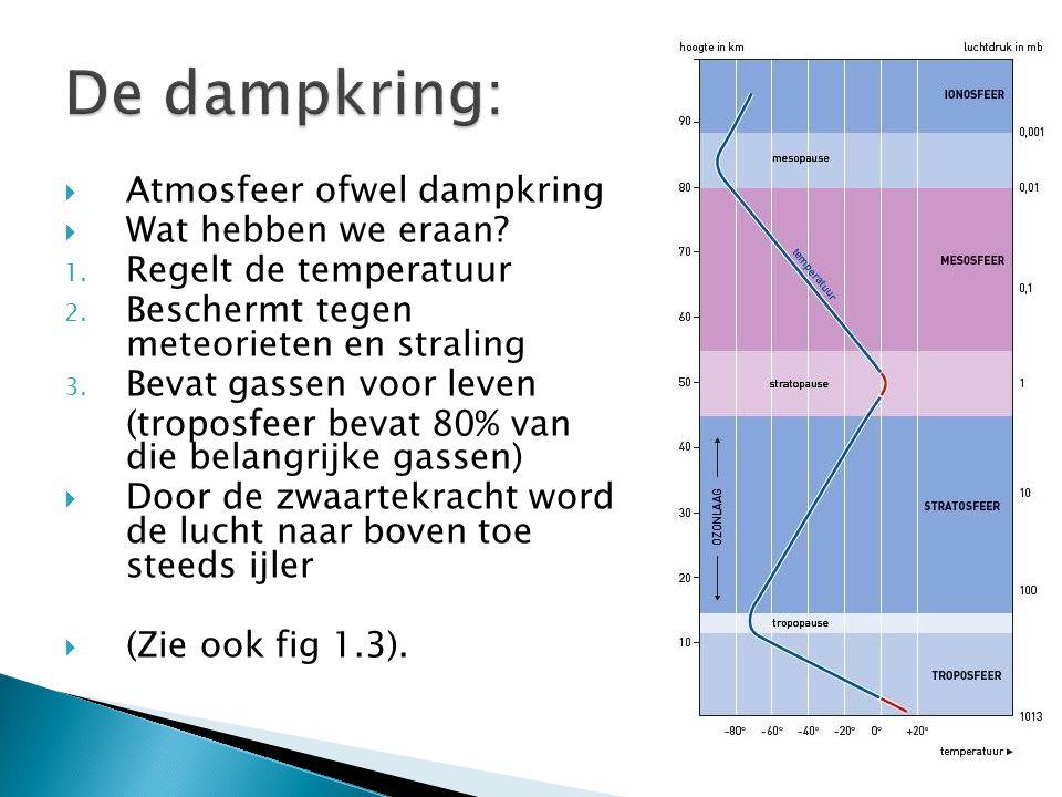  Atmosfeer ofwel dampkring  Wat hebben we eraan? 1. Regelt de temperatuur 2. Beschermt tegen meteorieten en straling 3. Bevat gassen voor leven (tro