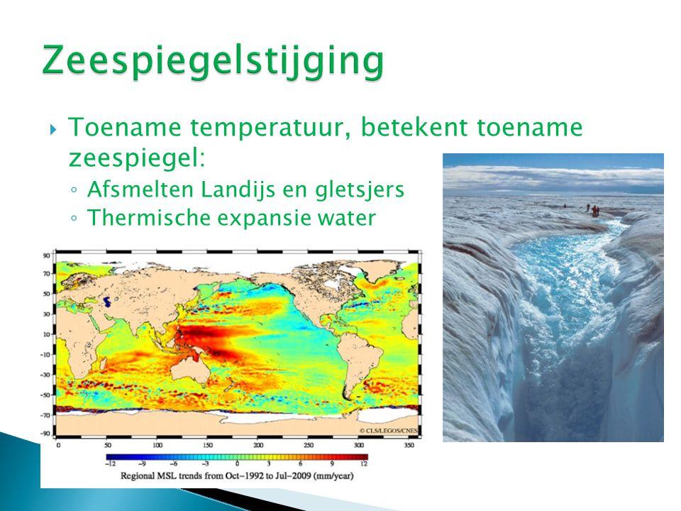  Toename temperatuur, betekent toename zeespiegel: ◦ Afsmelten Landijs en gletsjers ◦ Thermische expansie water