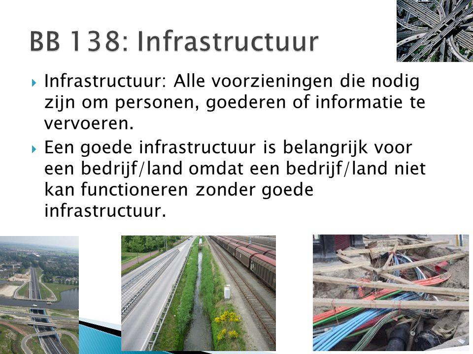  Infrastructuur: Alle voorzieningen die nodig zijn om personen, goederen of informatie te vervoeren.  Een goede infrastructuur is belangrijk voor ee