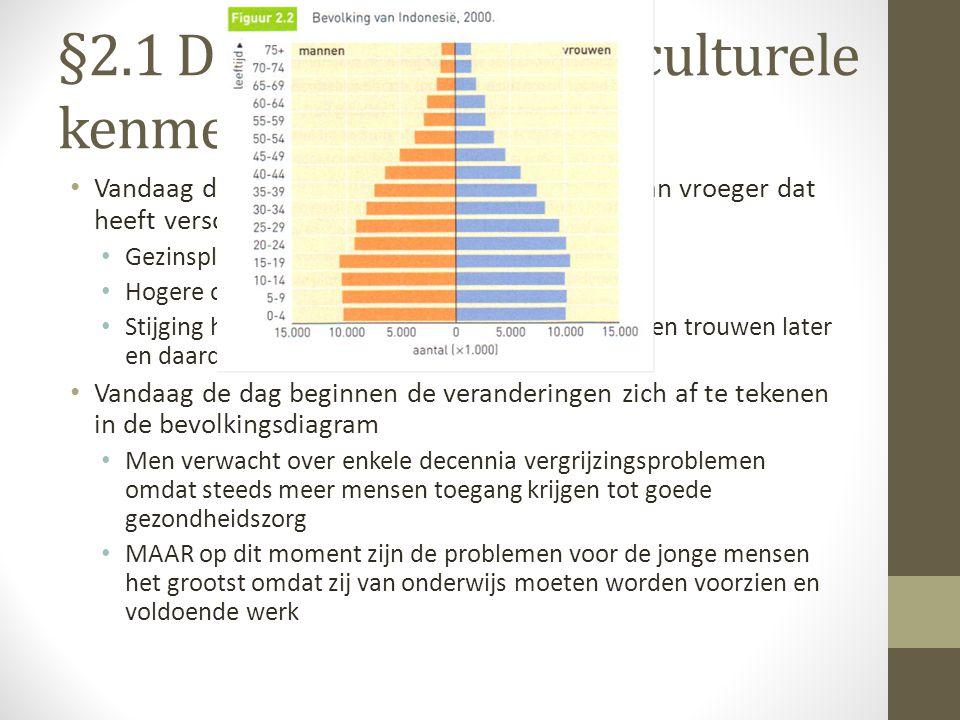 Demografische veranderingen Dit model moet jullie bekent voorkomen, wat houdt het in?.