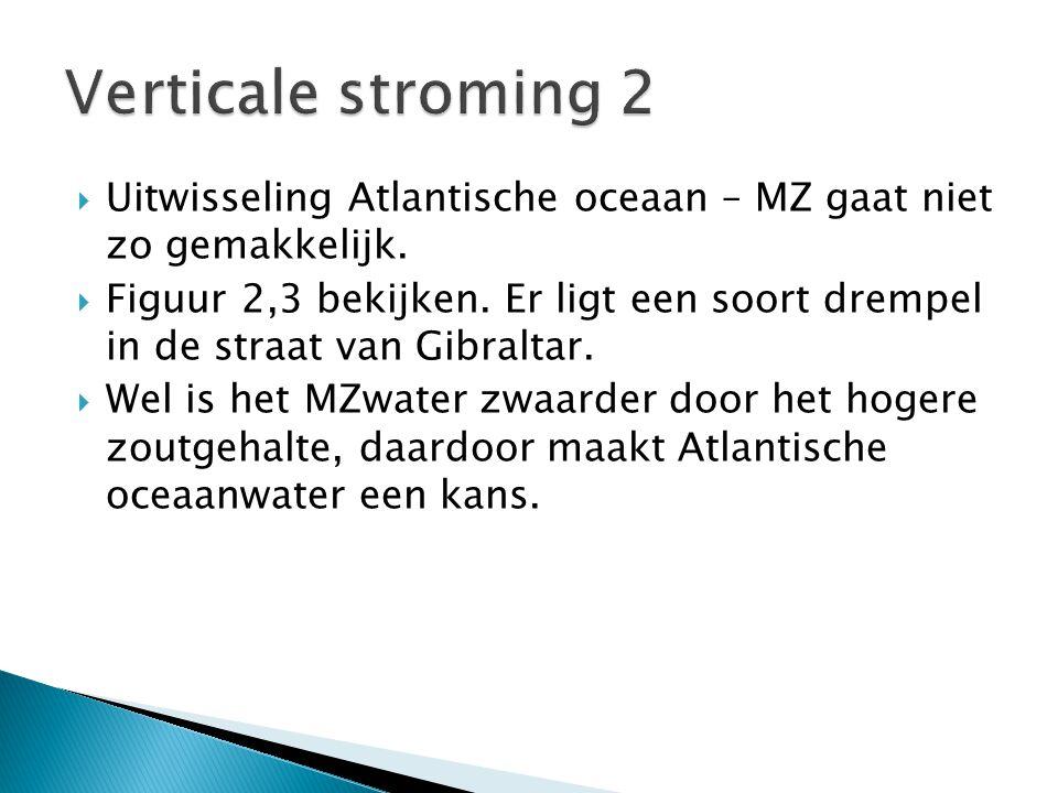  Uitwisseling Atlantische oceaan – MZ gaat niet zo gemakkelijk.  Figuur 2,3 bekijken. Er ligt een soort drempel in de straat van Gibraltar.  Wel is
