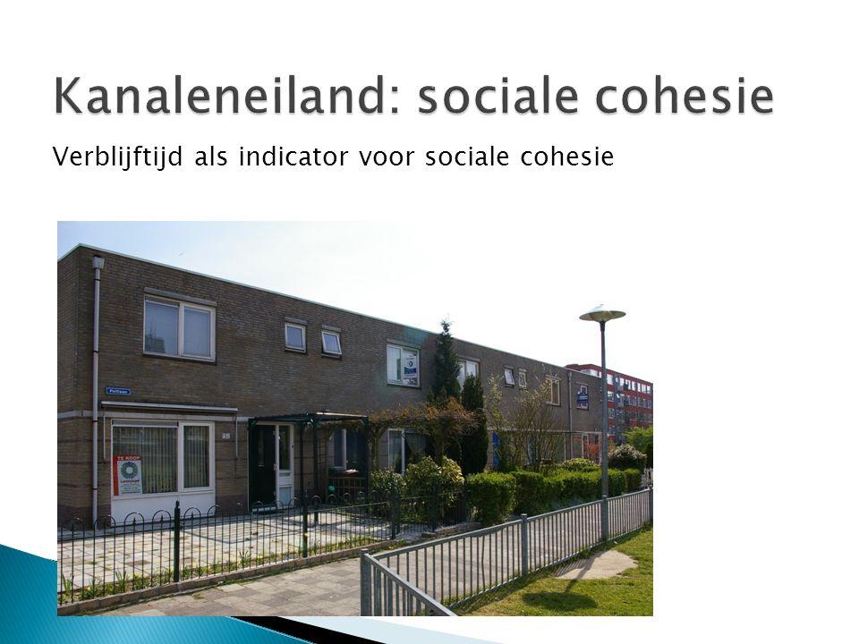 Verblijftijd als indicator voor sociale cohesie