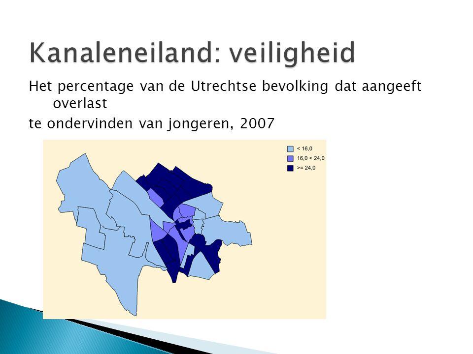 Kanaleneiland: veiligheid Het percentage van de Utrechtse bevolking dat aangeeft overlast te ondervinden van jongeren, 2007