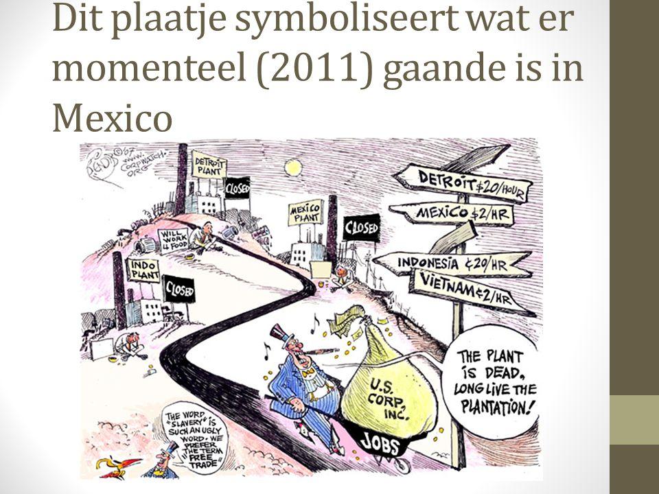 Dit plaatje symboliseert wat er momenteel (2011) gaande is in Mexico