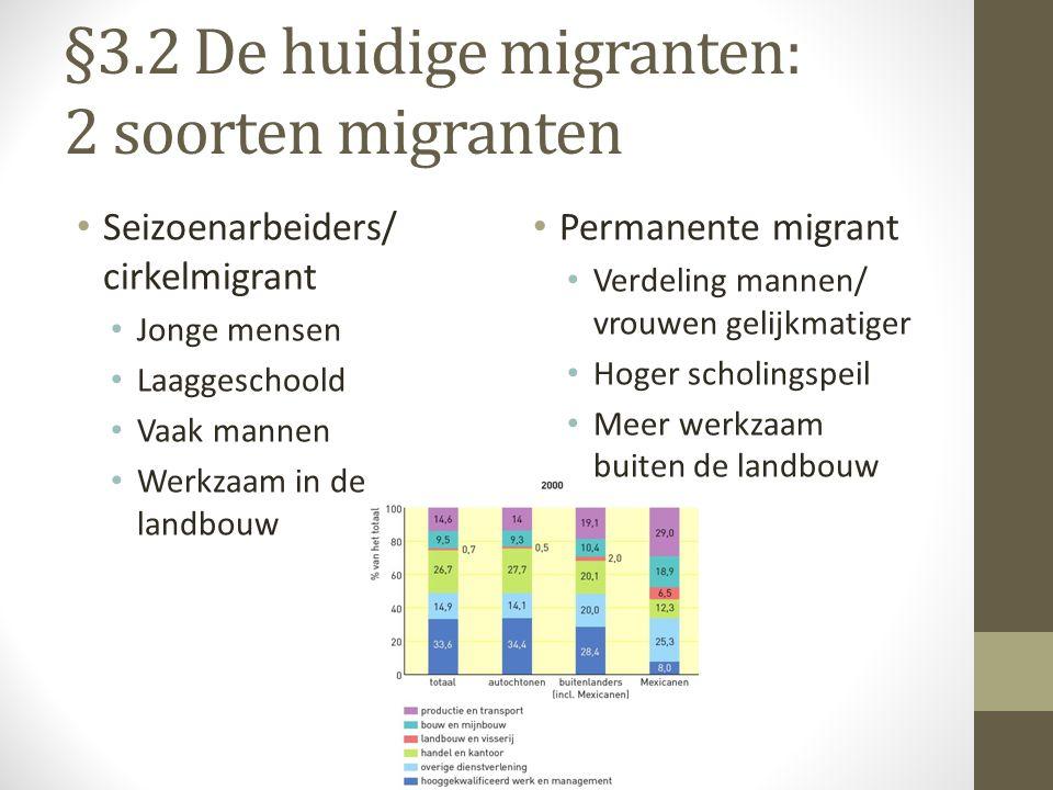 §3.2 De huidige migranten: 2 soorten migranten Seizoenarbeiders/ cirkelmigrant Jonge mensen Laaggeschoold Vaak mannen Werkzaam in de landbouw Permanen