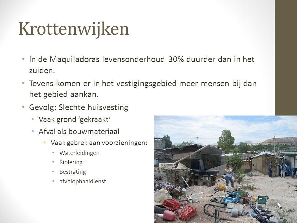 Krottenwijken In de Maquiladoras levensonderhoud 30% duurder dan in het zuiden.