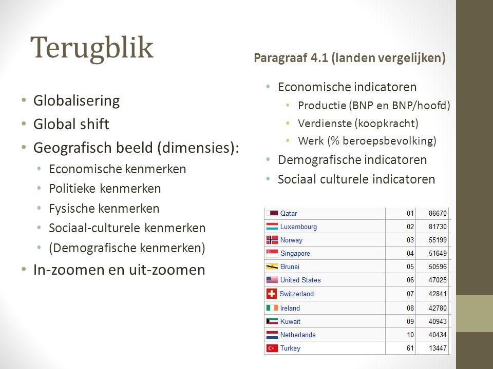 Terugblik Globalisering Global shift Geografisch beeld (dimensies): Economische kenmerken Politieke kenmerken Fysische kenmerken Sociaal-culturele kenmerken (Demografische kenmerken) In-zoomen en uit-zoomen Paragraaf 4.1 (landen vergelijken) Economische indicatoren Productie (BNP en BNP/hoofd) Verdienste (koopkracht) Werk (% beroepsbevolking) Demografische indicatoren Sociaal culturele indicatoren
