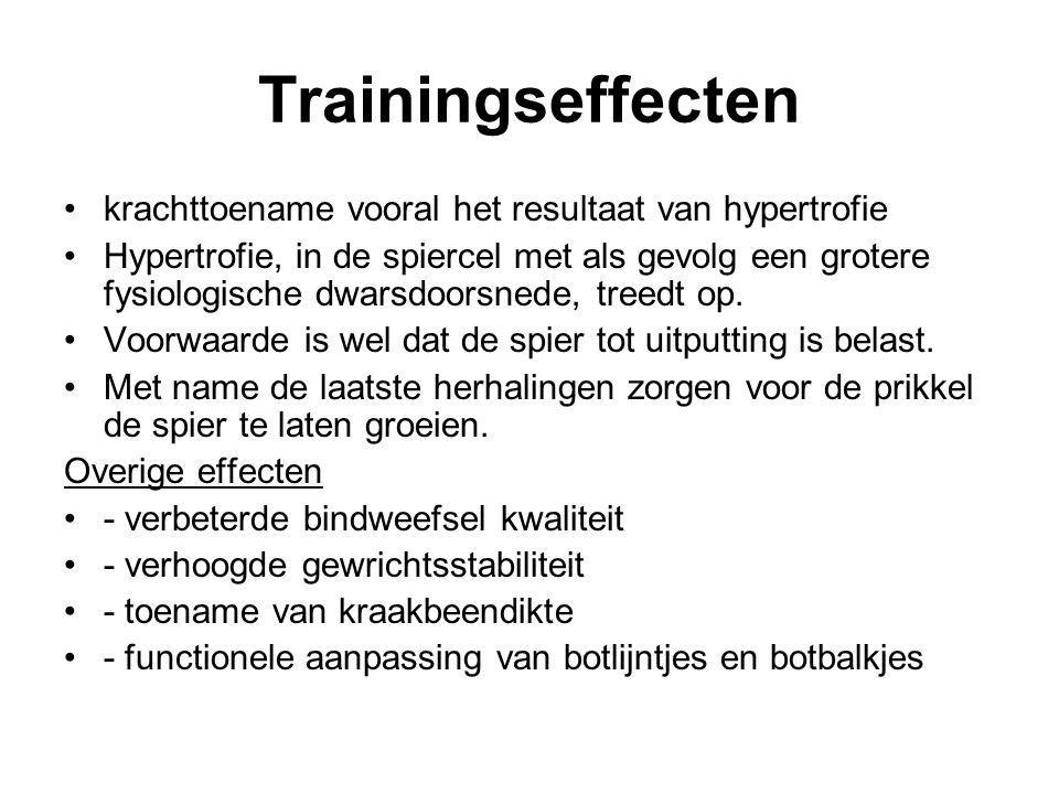 Trainingseffecten krachttoename vooral het resultaat van hypertrofie Hypertrofie, in de spiercel met als gevolg een grotere fysiologische dwarsdoorsn