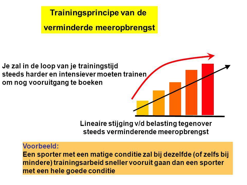 Je zal in de loop van je trainingstijd steeds harder en intensiever moeten trainen om nog vooruitgang te boeken Voorbeeld: Een sporter met een matige