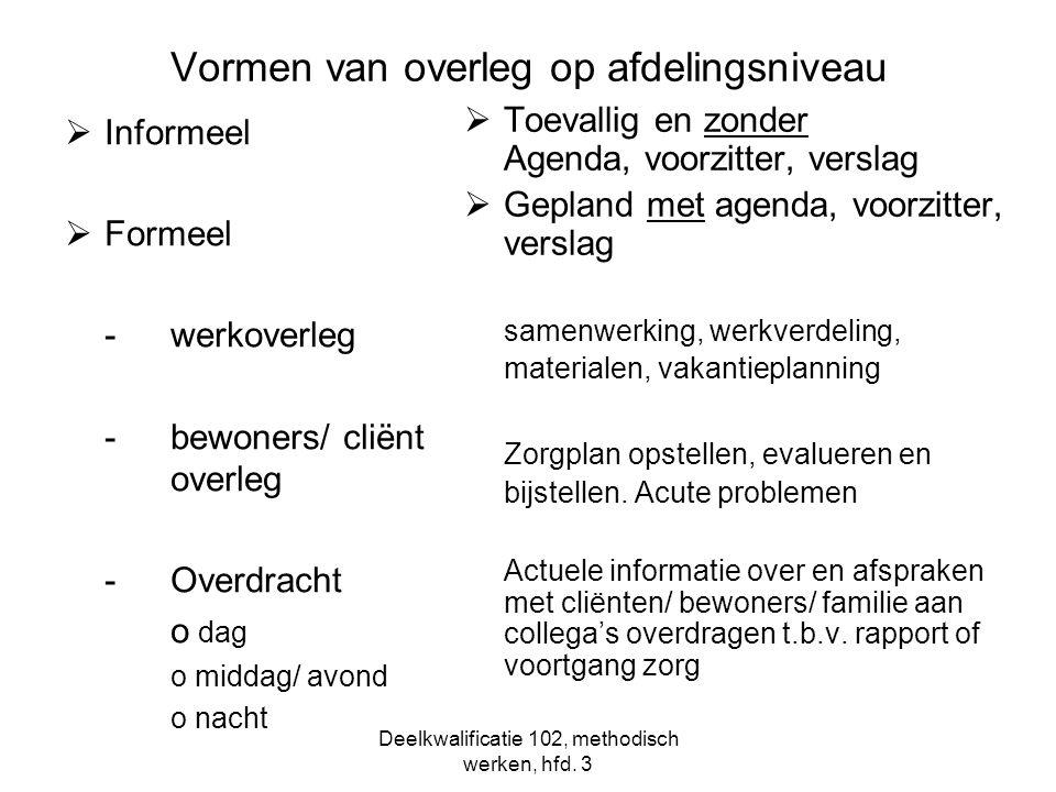 Deelkwalificatie 102, methodisch werken, hfd.