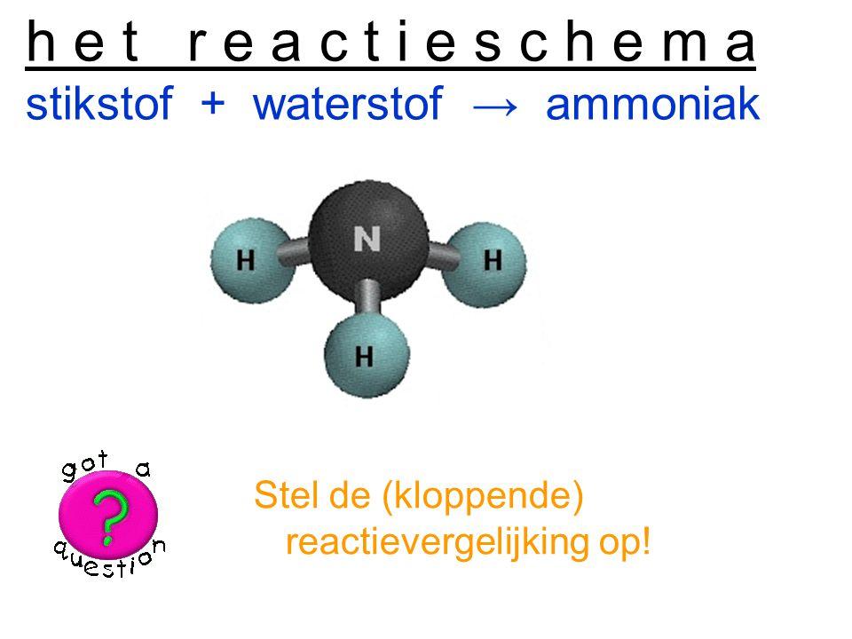 h e t r e a c t i e s c h e m a stikstof + waterstof → ammoniak Stel de (kloppende) reactievergelijking op!