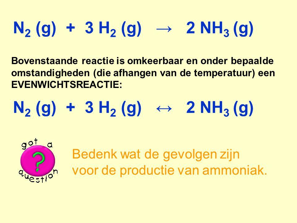N 2 (g) + 3 H 2 (g) → 2 NH 3 (g) N 2 (g) + 3 H 2 (g) ↔ 2 NH 3 (g) Bovenstaande reactie is omkeerbaar en onder bepaalde omstandigheden (die afhangen va