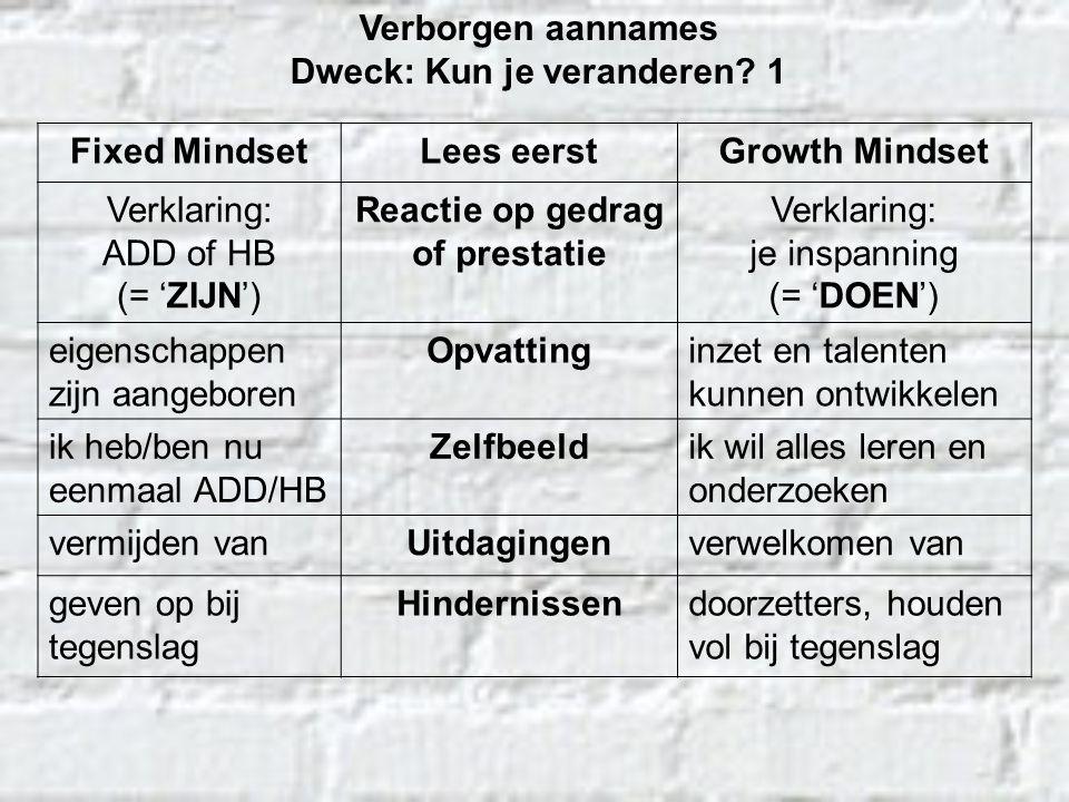 Fixed MindsetLees eerstGrowth Mindset Verklaring: ADD of HB (= 'ZIJN') Reactie op gedrag of prestatie Verklaring: je inspanning (= 'DOEN') eigenschapp