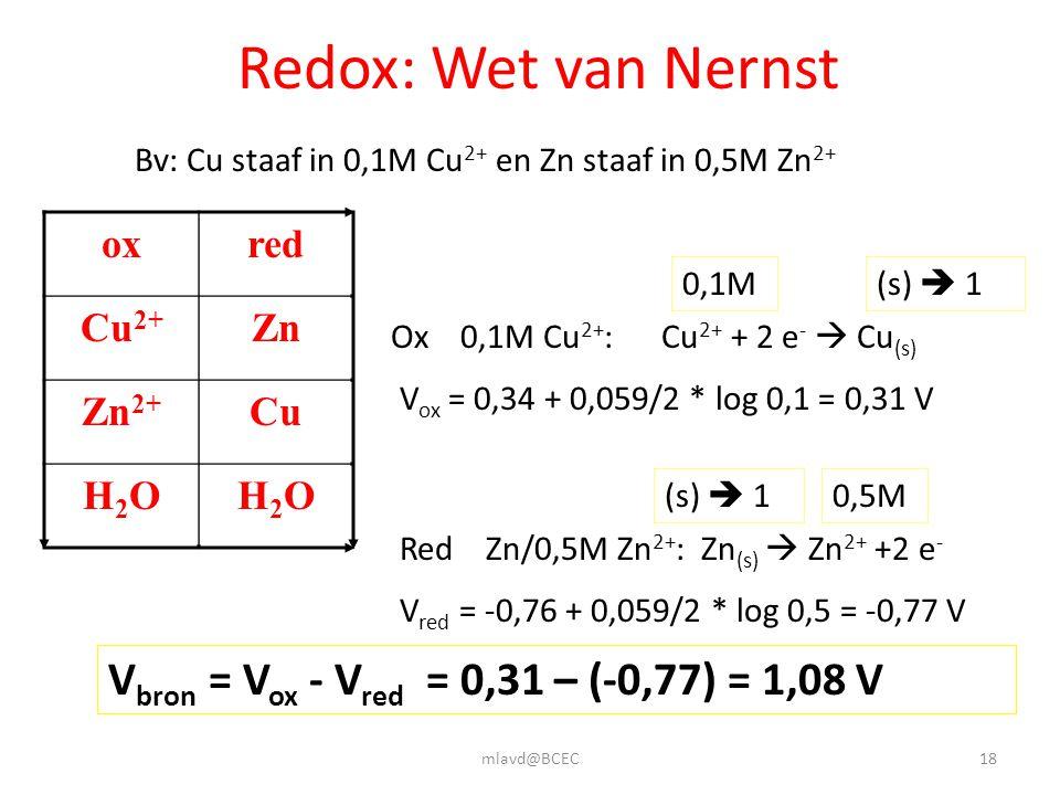 mlavd@BCEC18 Redox: Wet van Nernst Bv: Cu staaf in 0,1M Cu 2+ en Zn staaf in 0,5M Zn 2+ oxred Cu 2+ Zn Zn 2+ Cu H2OH2OH2OH2O Ox 0,1M Cu 2+ : Cu 2+ + 2
