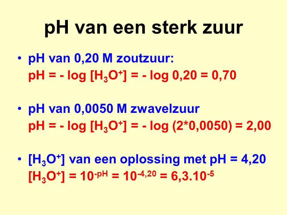 De pH van een basische oplossing Ook bij een basische oplossing spreekt men van een pH.