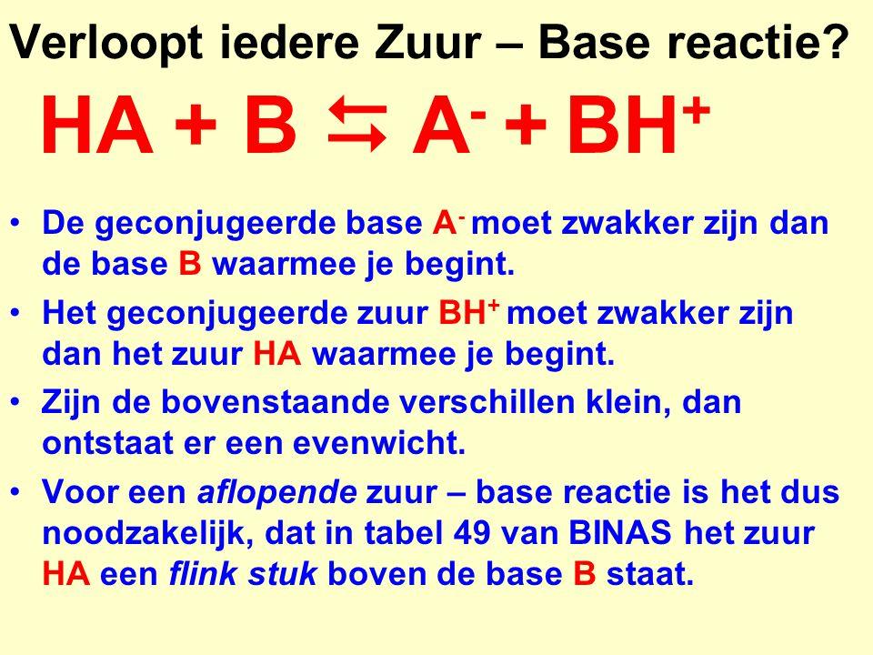Verloopt iedere Zuur – Base reactie? De geconjugeerde base A - moet zwakker zijn dan de base B waarmee je begint. Het geconjugeerde zuur BH + moet zwa