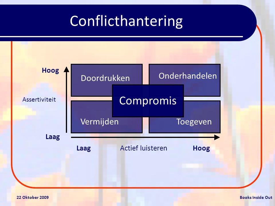 22 Oktober 2009Books Inside Out Conflicthantering Compromis Doordrukken Onderhandelen Vermijden Toegeven Laag Actief luisteren Hoog Hoog Laag Assertiviteit
