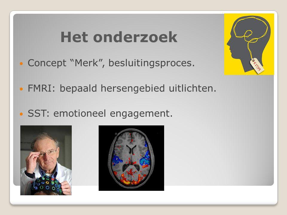 Het onderzoek Concept Merk , besluitingsproces. FMRI: bepaald hersengebied uitlichten.