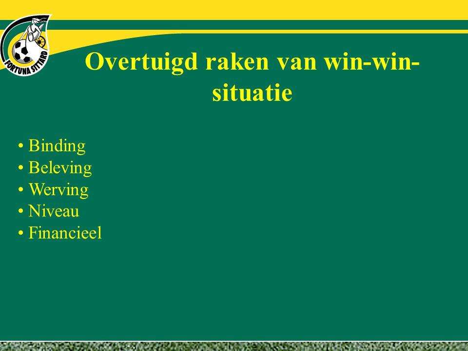 Overtuigd raken van win-win- situatie Binding Beleving Werving Niveau Financieel