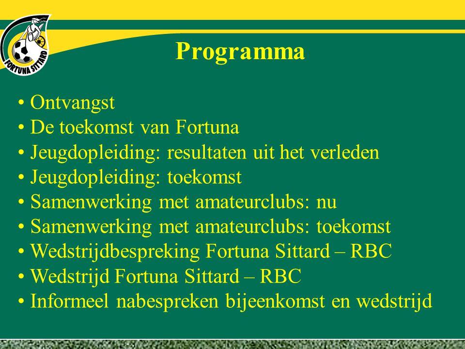 Programma Ontvangst De toekomst van Fortuna Jeugdopleiding: resultaten uit het verleden Jeugdopleiding: toekomst Samenwerking met amateurclubs: nu Sam