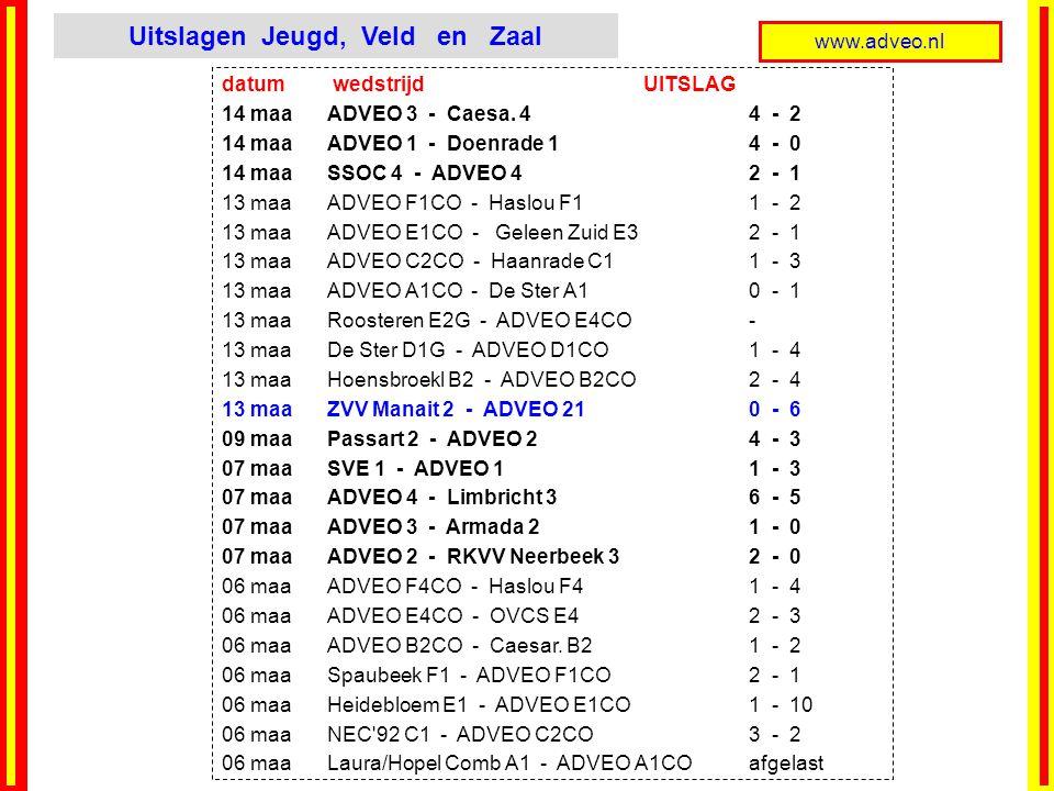 www.adveo.nl datum wedstrijd UITSLAG 14 maaADVEO 3 - Caesa. 44 - 2 14 maaADVEO 1 - Doenrade 14 - 0 14 maaSSOC 4 - ADVEO 42 - 1 13 maaADVEO F1CO - Hasl