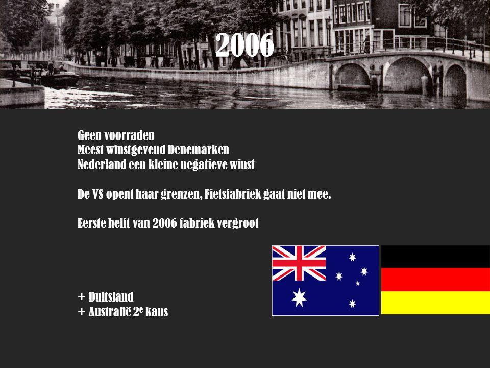 2006 Geen voorraden Meest winstgevend Denemarken Nederland een kleine negatieve winst De VS opent haar grenzen, Fietsfabriek gaat niet mee.