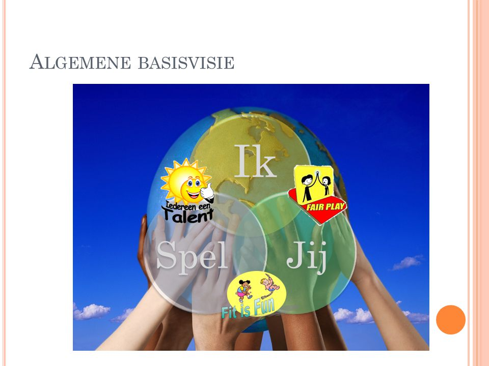 A LGEMENE BASISVISIE Basisvisie Kwaliteit op het terrein Ik JijSpel