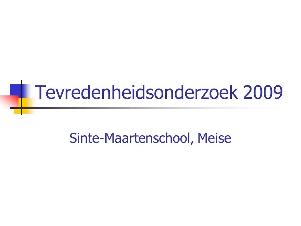 Tevredenheidsonderzoek 2009 Sinte-Maartenschool, Meise
