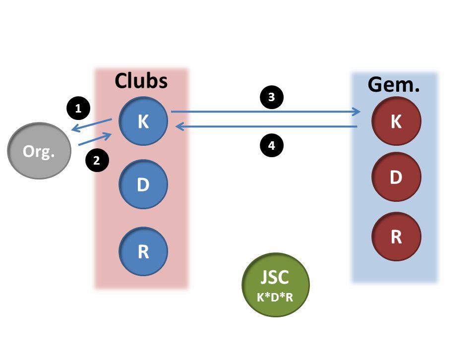 Gem. JSC K*D*R 4 3 1 Clubs K D R K D R Org. 2