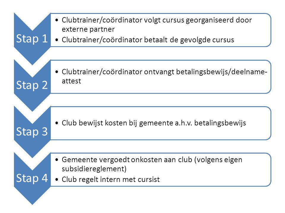 Stap 1 Clubtrainer/coördinator volgt cursus georganiseerd door externe partner Clubtrainer/coördinator betaalt de gevolgde cursus Stap 2 Clubtrainer/c