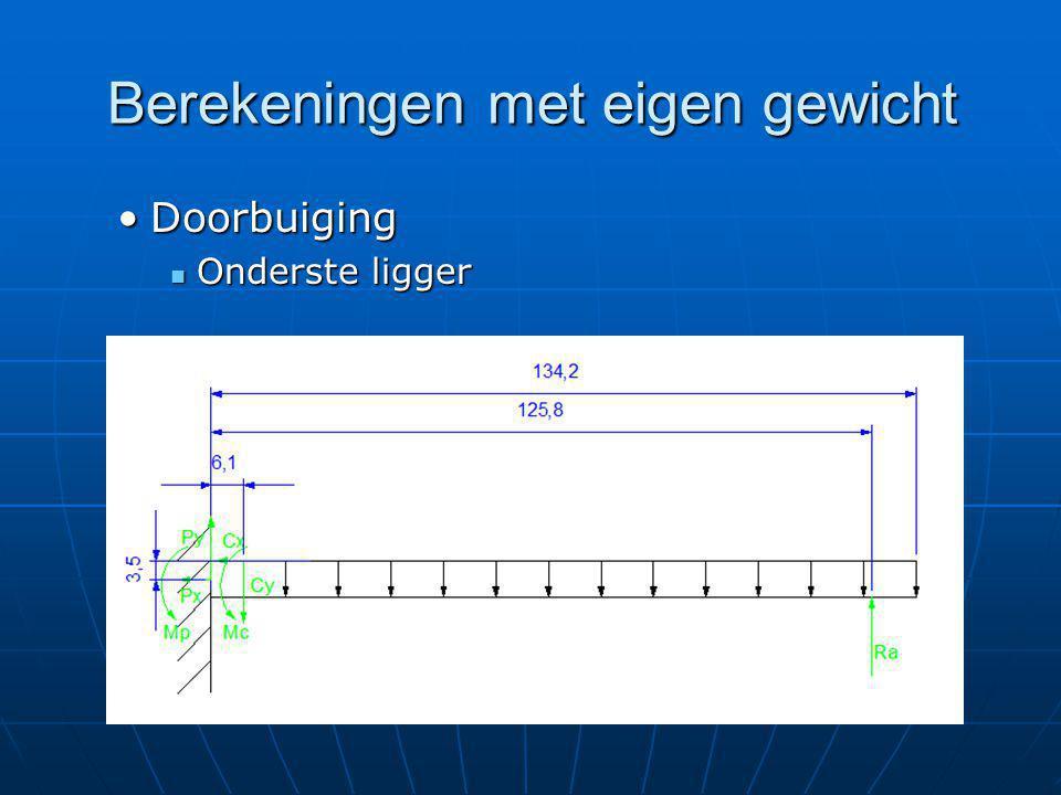 Berekeningen met eigen gewicht DoorbuigingDoorbuiging Onderste ligger Onderste ligger