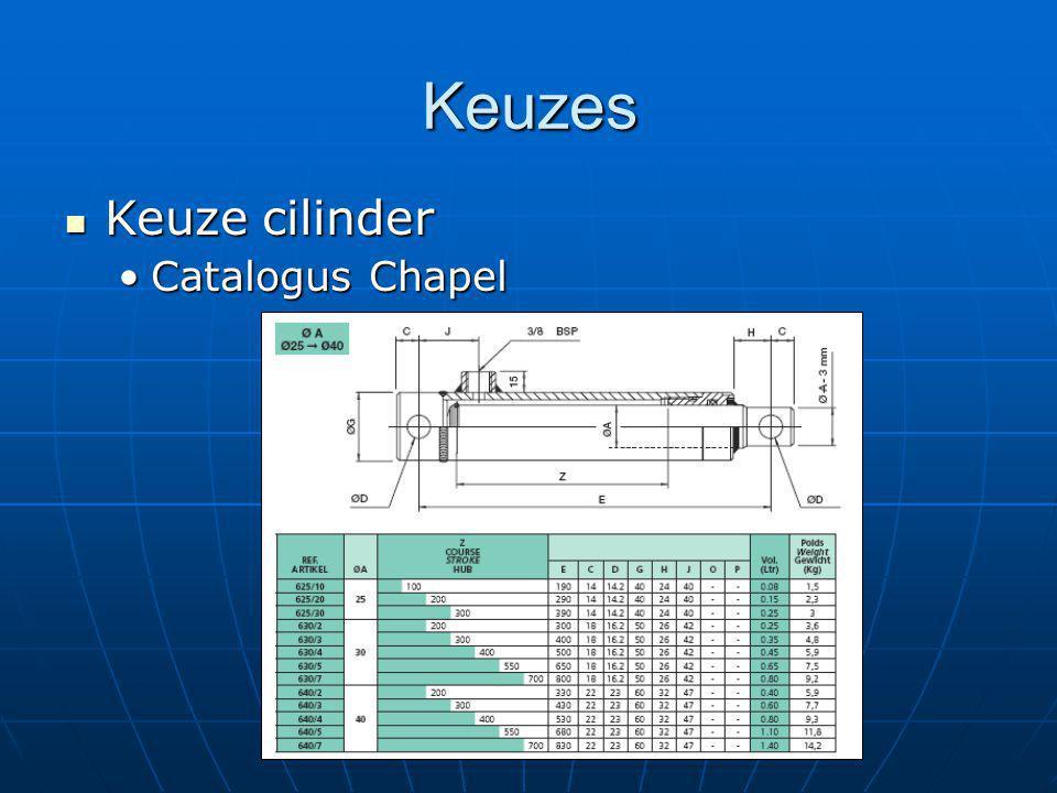 Keuzes Keuze cilinder Keuze cilinder Catalogus ChapelCatalogus Chapel