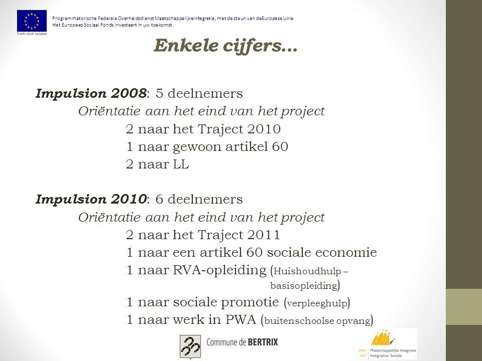 Enkele cijfers... Impulsion 2008 : 5 deelnemers Oriëntatie aan het eind van het project 2 naar het Traject 2010 1 naar gewoon artikel 60 2 naar LL Imp