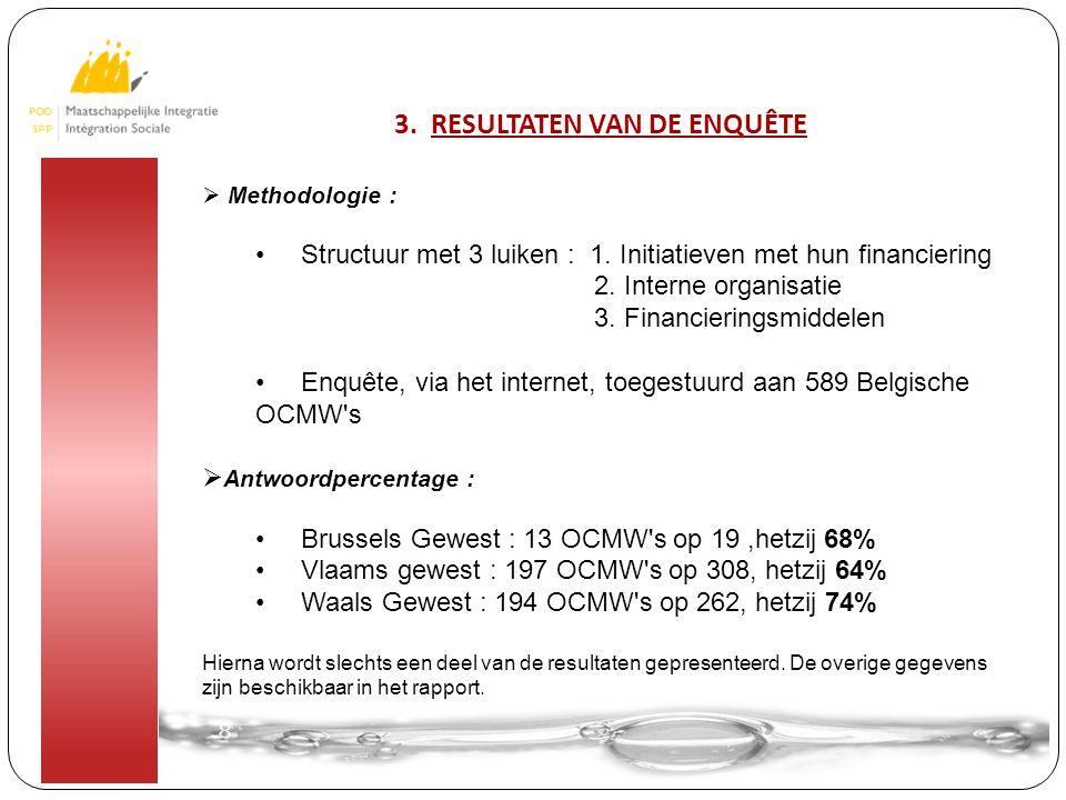 8 8  Methodologie : Structuur met 3 luiken : 1. Initiatieven met hun financiering 2.