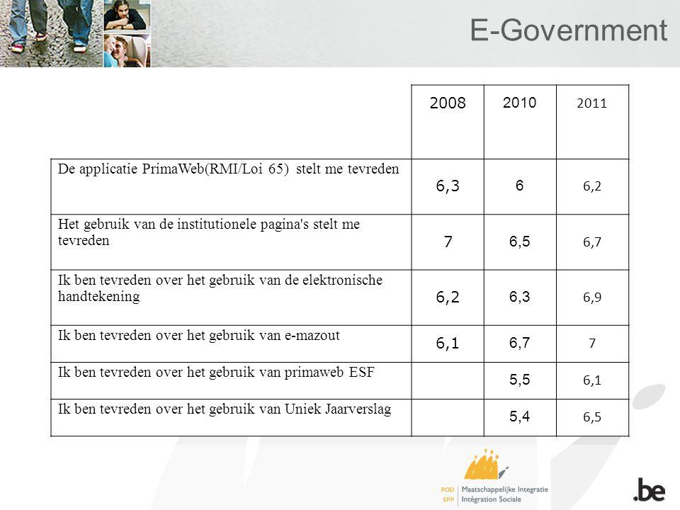 E-Government 2008 2010 2011 De applicatie PrimaWeb(RMI/Loi 65) stelt me tevreden 6,3 6 6,2 Het gebruik van de institutionele pagina s stelt me tevreden 7 6,5 6,7 Ik ben tevreden over het gebruik van de elektronische handtekening 6,2 6,3 6,9 Ik ben tevreden over het gebruik van e-mazout 6,1 6,7 7 Ik ben tevreden over het gebruik van primaweb ESF 5,5 6,1 Ik ben tevreden over het gebruik van Uniek Jaarverslag 5,4 6,5